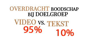 2. video marketing vs. tekst